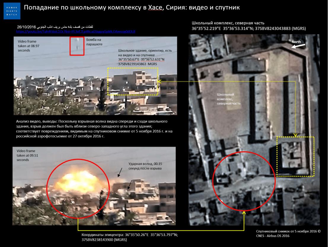2016-11-crd-syria-satellite #2 RUS