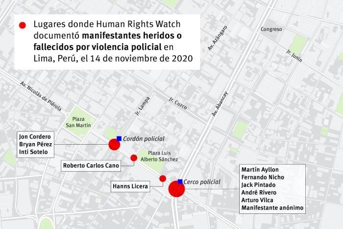 Human Rights Watch documentó nueve casos de manifestantes heridos y dos fallecidos en una zona de dos manzanas en el centro de Lima la noche del 14 de noviembre de 2020. En los 11 casos las heridas fueron causadas por perdigones, presuntamente de plomo, o por cartuchos de gases lacrimógenos.