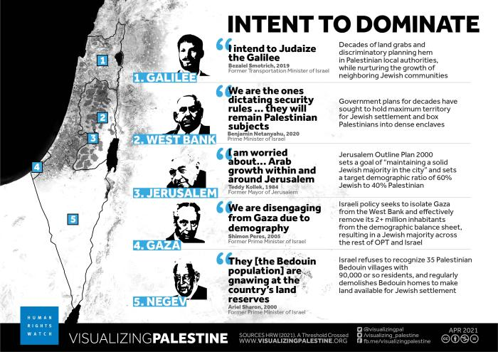 202104mena_israelpalestine_intenttodominate