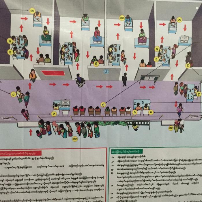 Election posters in Rangoon explain the polling station voting process.