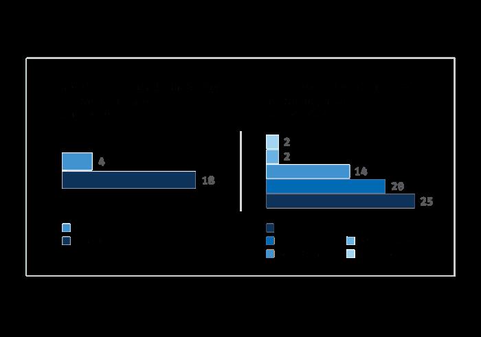 Os custos da violência policial no Rio de Janeiro | HRW