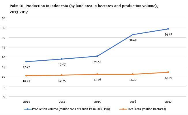 201909WRD_Indonesia_graph1