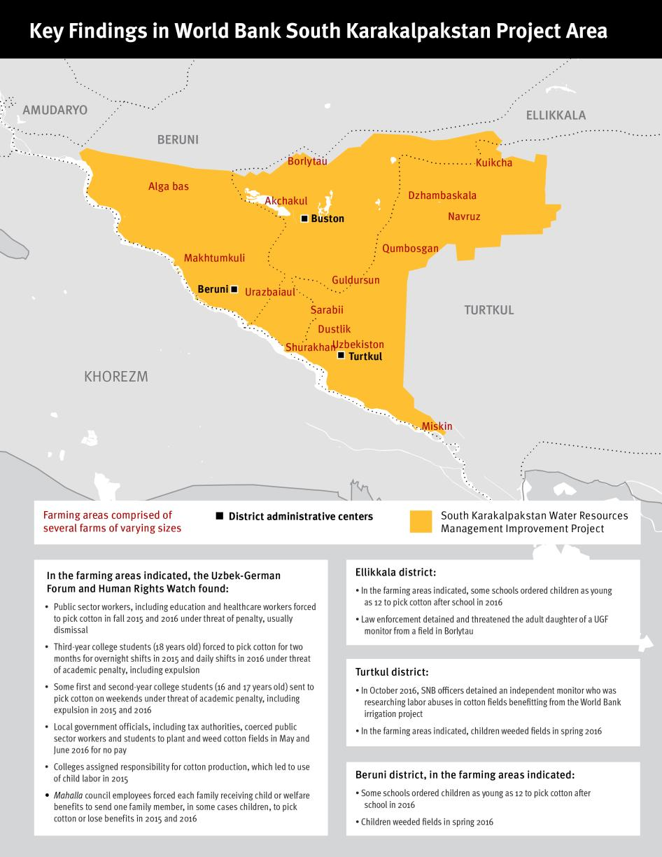 Map of key findings in World Bank South Karakalpakstan project area