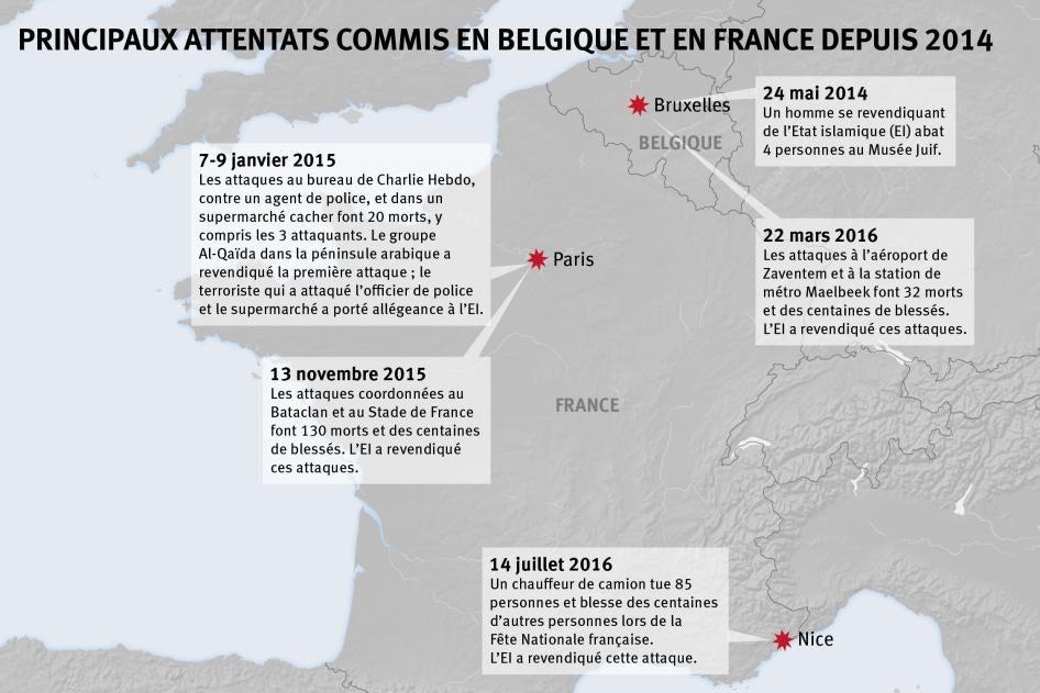 Principaux attentats commis en Belgique et en France depuis 2014