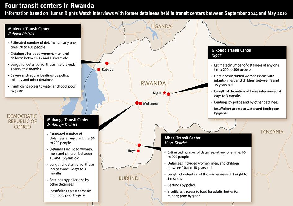 Four Transit Centers in Rwanda