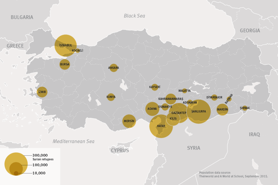 Syrians in Turkey 2015